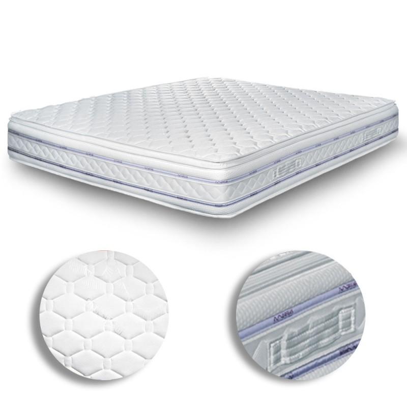 Perfect Στρώμα ύπνου