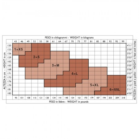 Scudotex Καλσόν 590 70 DEN (mm Hg 15-18), Microfiber, κλειστά δάκτυλα