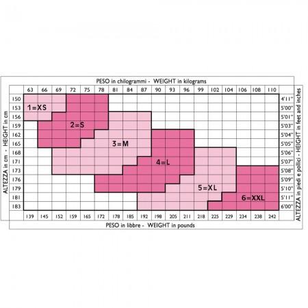 Scudotex Καλσόν 499 140 DEN (mm Hg 19-22), Plus size, κλειστά δάκτυλα